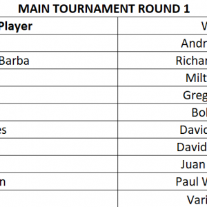 Round 1 Results.png