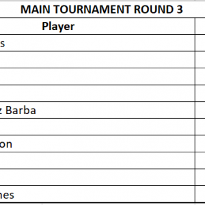 Round 3 Results.png